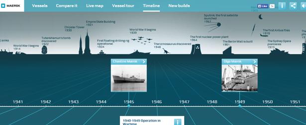 maersk timeline