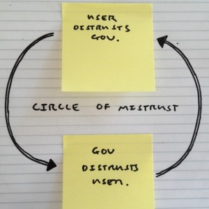 circle of mistrust