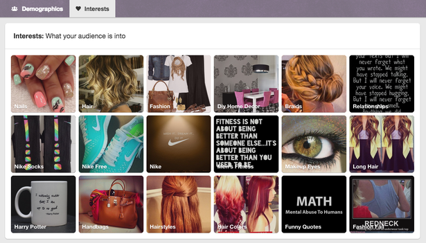 Using Twitter and Pinterest analytics to build engaging content strategies
