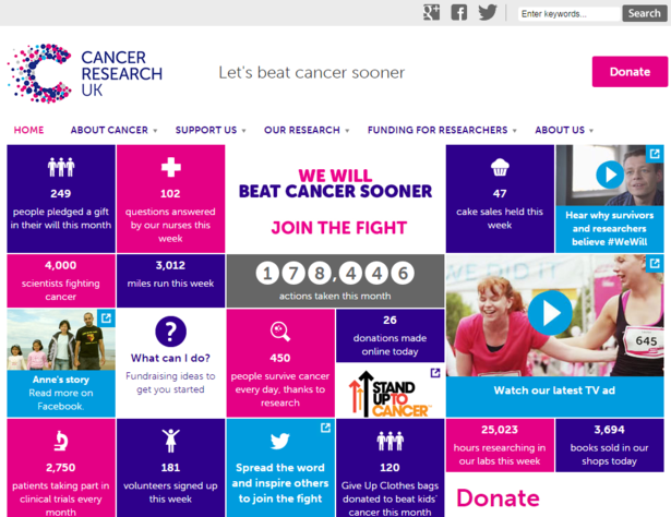 cancer research homepage