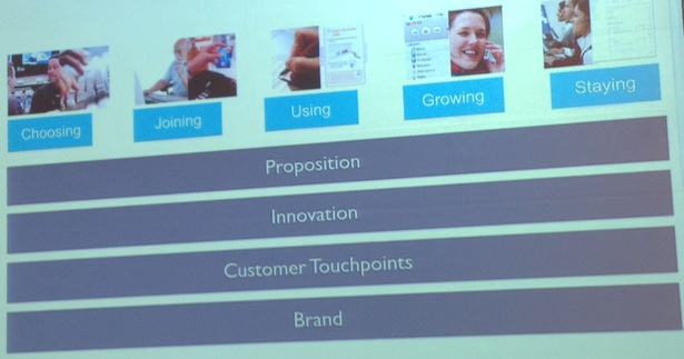 clive's model for cx design in the org