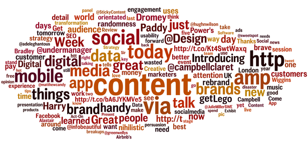 https://assets.econsultancy.com/images/resized/0005/6062/fom_tweets_wordcloud-blog-full.png