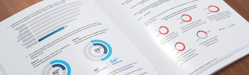 customer-experience-stats.jpg