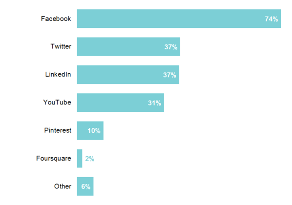 social-chart-3.png