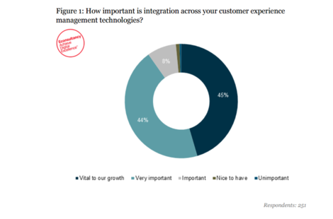 https://econsultancy.com/reports/the-retailers-imperative