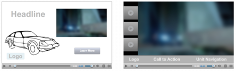 different video ad layout designs