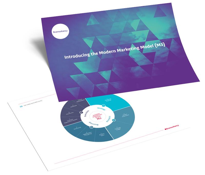 Econsultancy_Modern_Marketing_Model.jpg