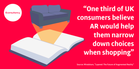 a third of uk shoppers believe augmented reality will help narrow down product choice