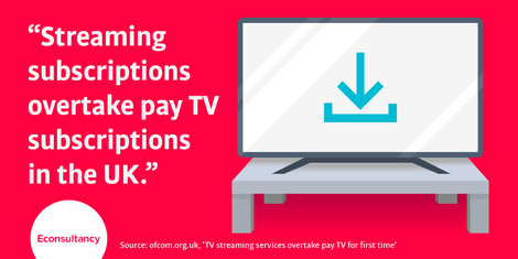 streaming services overtake pay tv