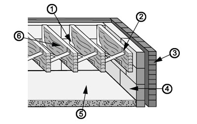 Suspended timber flooring diagram