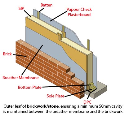 Masonry Chimney Construction Details - Cavity Of 25mm Should Be