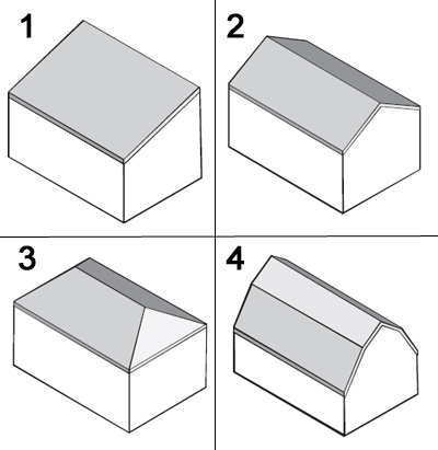 Designing the roof homebuilding renovating for What are the different types of roofs