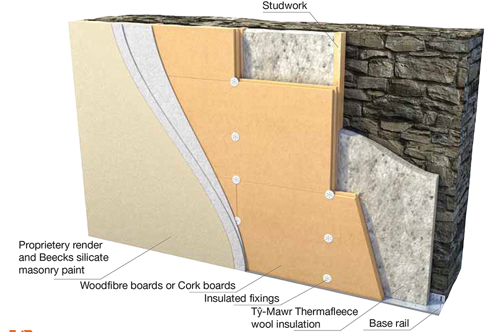 External Wall Insulation Homebuilding Amp Renovating
