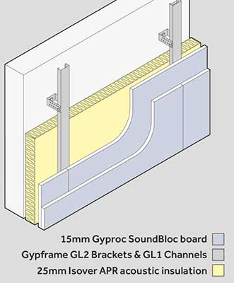 Soundproof Door Frame