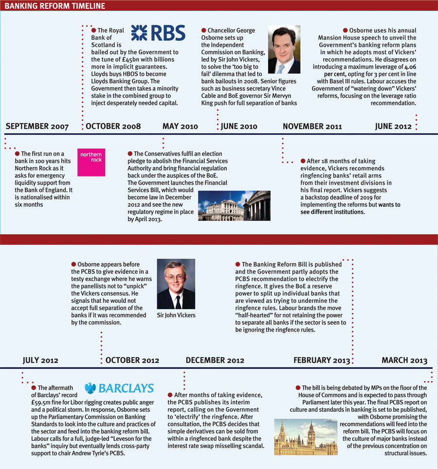 MS 18Mar Cover Timeline