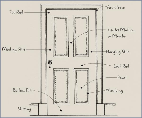 Internal Doors A Period Character Guide Period Living