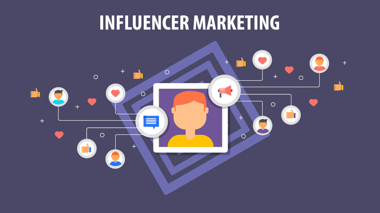 Influencer Marketing – dein Guide zum Erfolg
