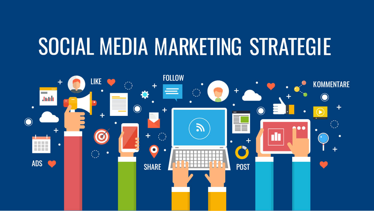 Entwicklung einer Social Media Marketing Strategie