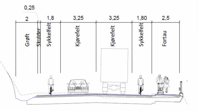 Snitt av Kongsveien, som viser fordeling mellom ulike trafikanter når trikketraseen er fjernet. Fortauet, som nå, ut mot fjorden.