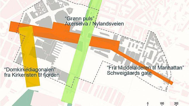 tiltaksplanen vekt på å forsterDe tre byromssekvensene i tiltaksplanen for Oslo S-området.