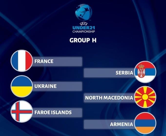 Сборная Украины U-21 узнала соперников по квалификации