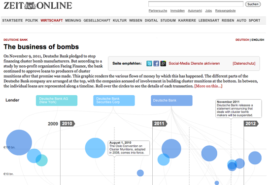 Figure 19. <em>The Business of Bombs</em> (Zeit Online)