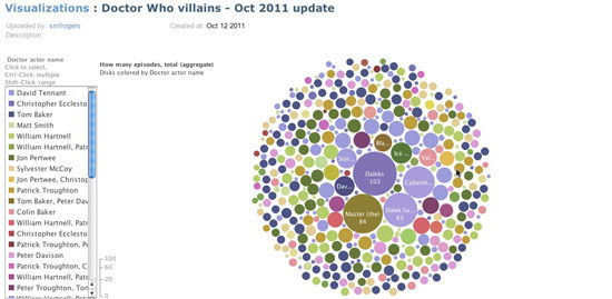 Figure 107. <em>Doctor Who Villains</em> (The Guardian)