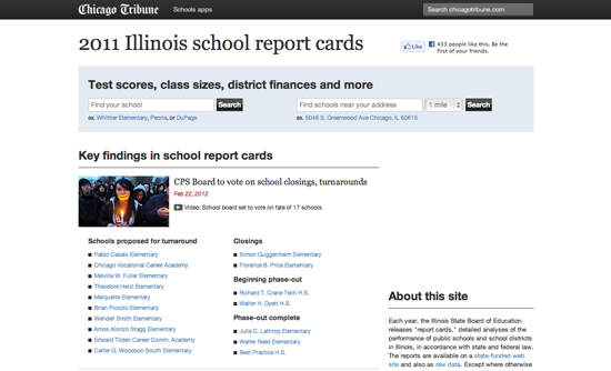 Figure 43. <em>2011 Illinois School Report Cards</em> (Chicago Tribune)