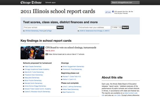 Figure 43. <em>2011 Illinois School Report Cards</em> (Chicago Tribune)