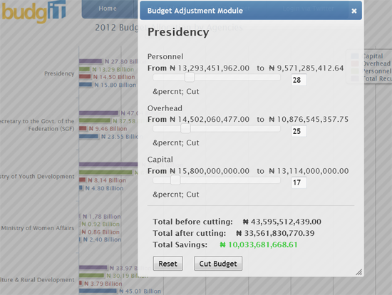 Figure 115. <em>The BudgIT cut app</em> sliders showing citizen preferences (BudgIT Nigeria)