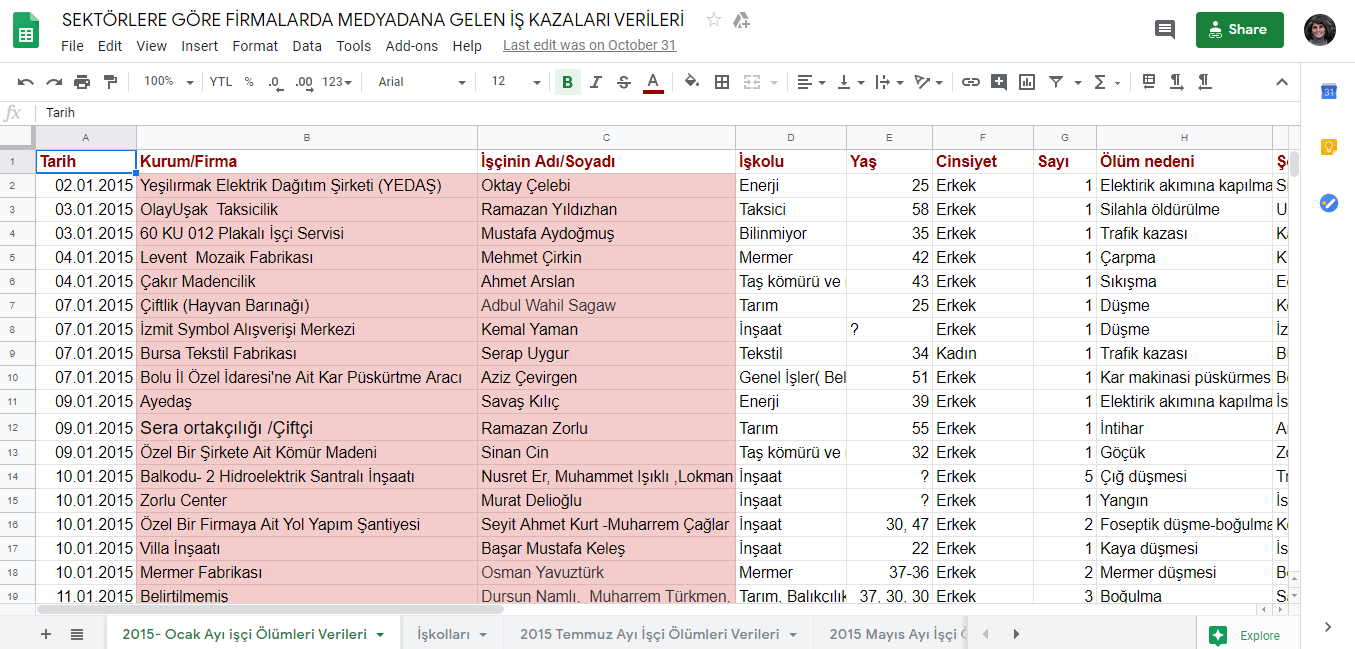 Figure 6.1. Collaborative spreadsheet with company names, based on media monitoring with Google Alerts. Source: Pınar Dağ.