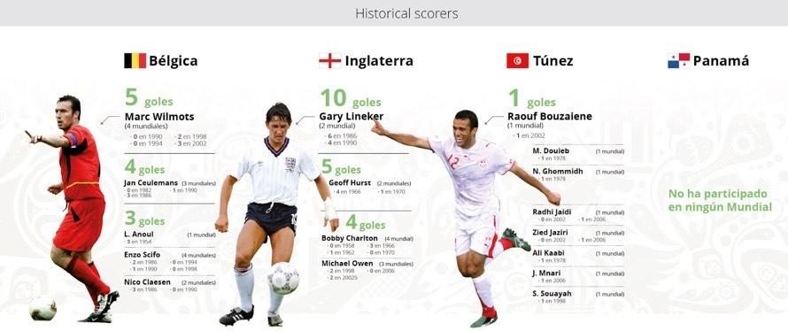 FIFA-6