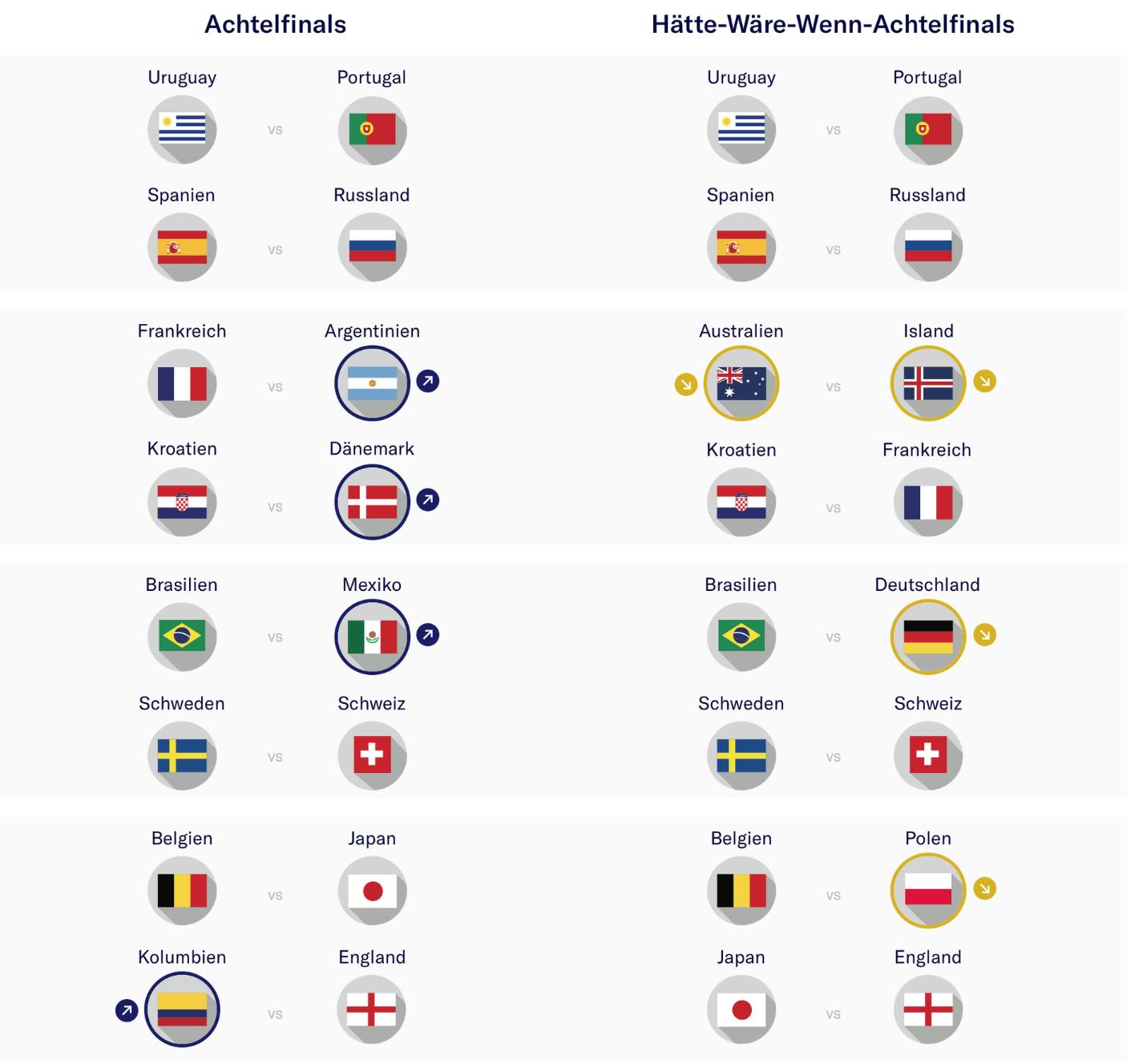 NZZ World Cup