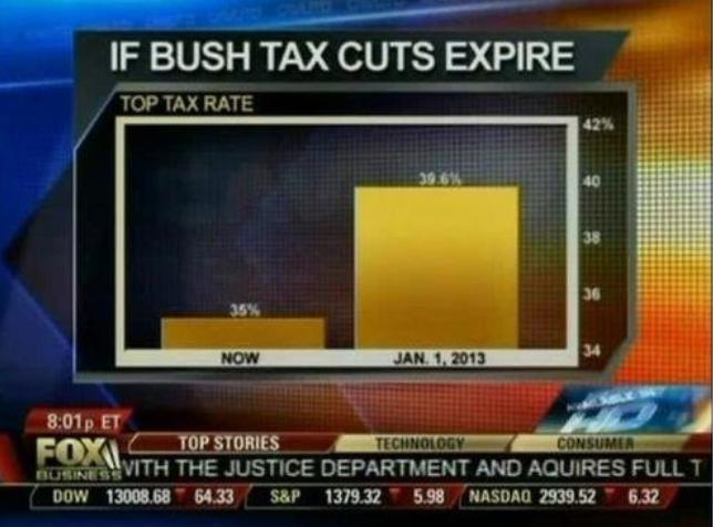 Bush cuts 1