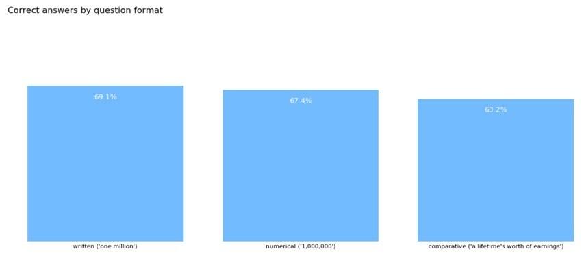 JJ graph1