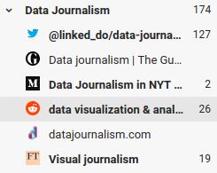 RSS Reader list sources
