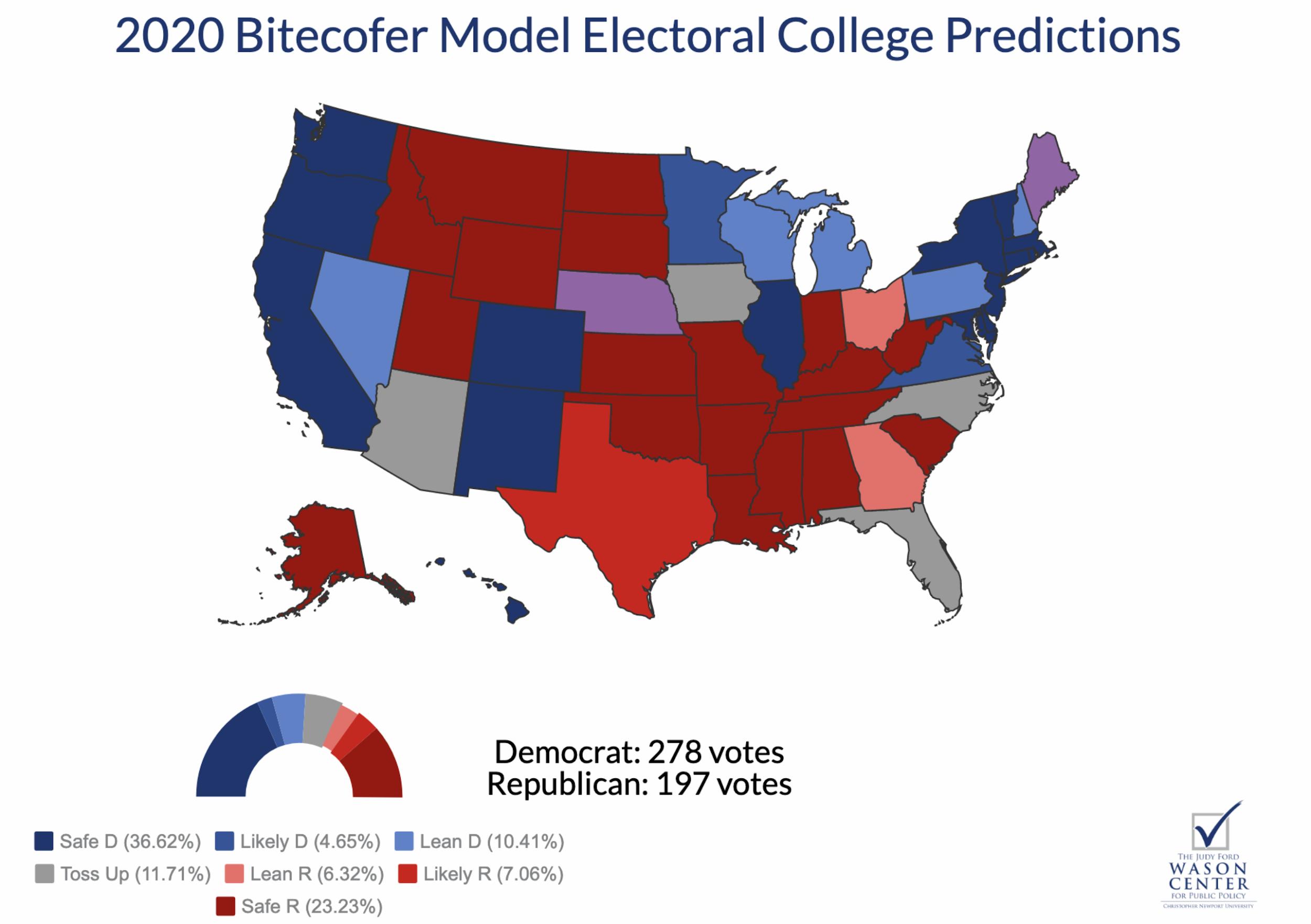 Prediction5