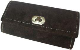 Foto zu Schnittmuster Geldbörse mit Drehverschluss von kleinerspatz