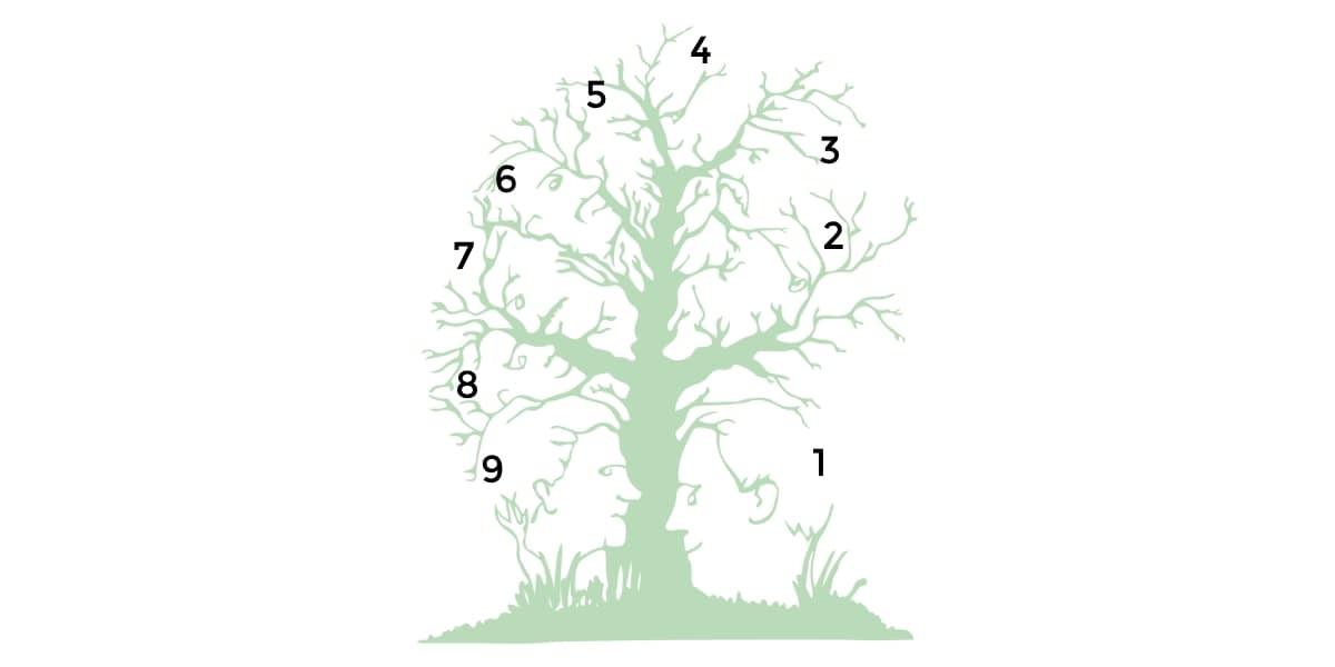 grüner Baum mit Gesichtern