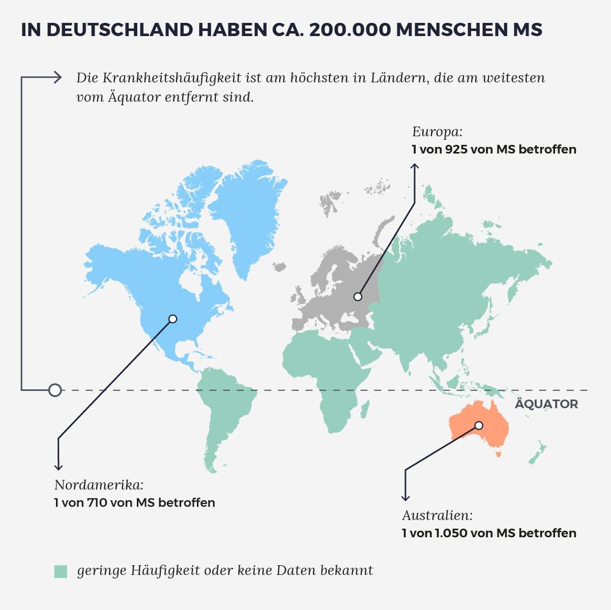 In Deutschland haben ca. 200.000 Menschen MS