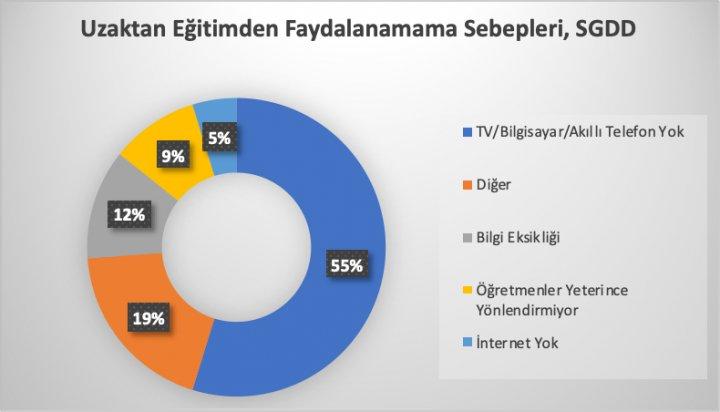 Kaynak:Sığınmacılar ve Göçmenlerle Dayanışma Derneği
