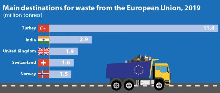 Kaynak: Eurostat