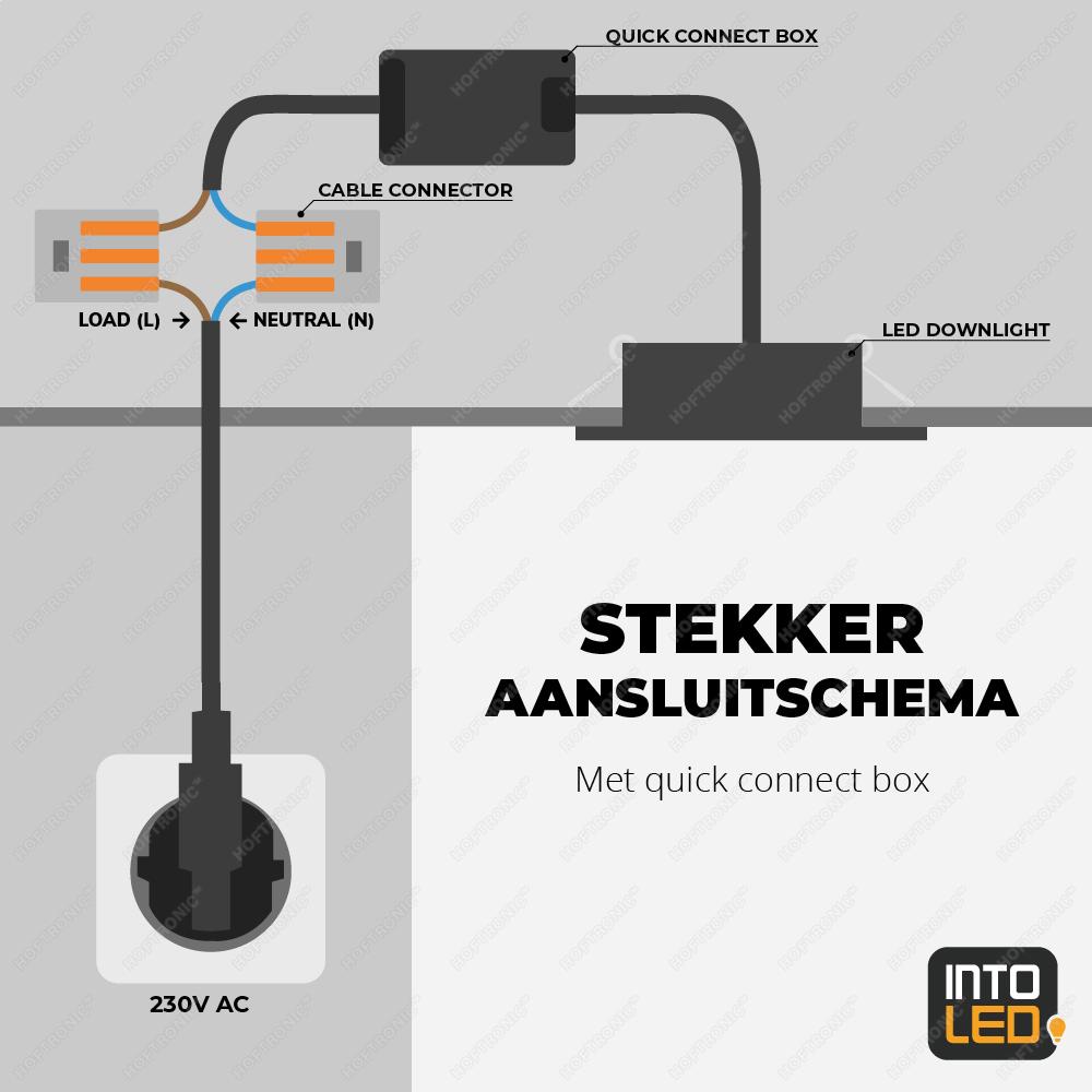 stekker_aansluitschema_quick_connect_box