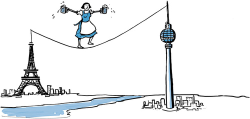Balanceuse entre Paris et Berlin