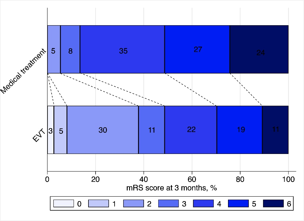 graph_evt_psmatching_0111.jpg