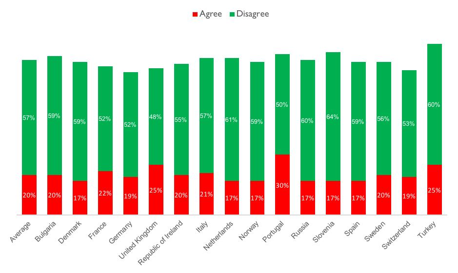 glcc - european attitudes - chart 1.png