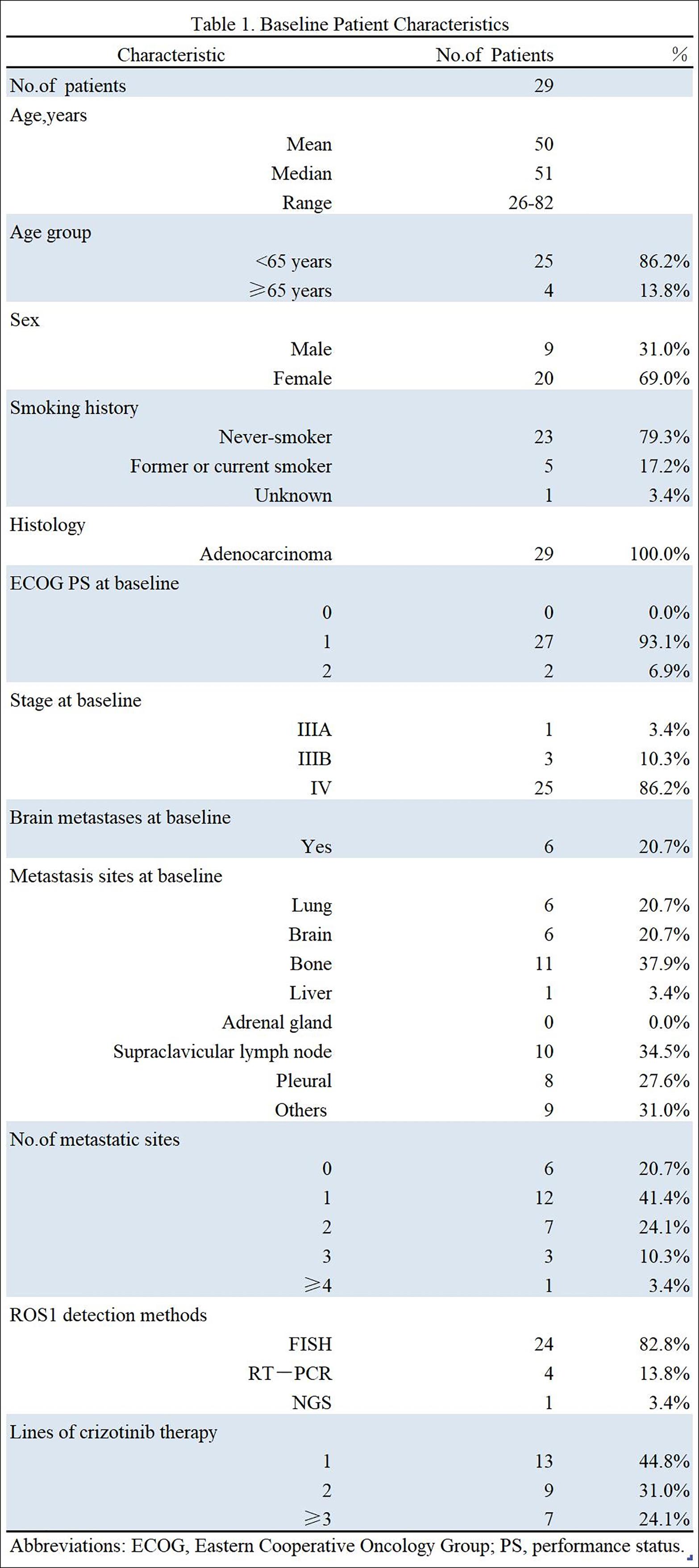 table 1 .jpg