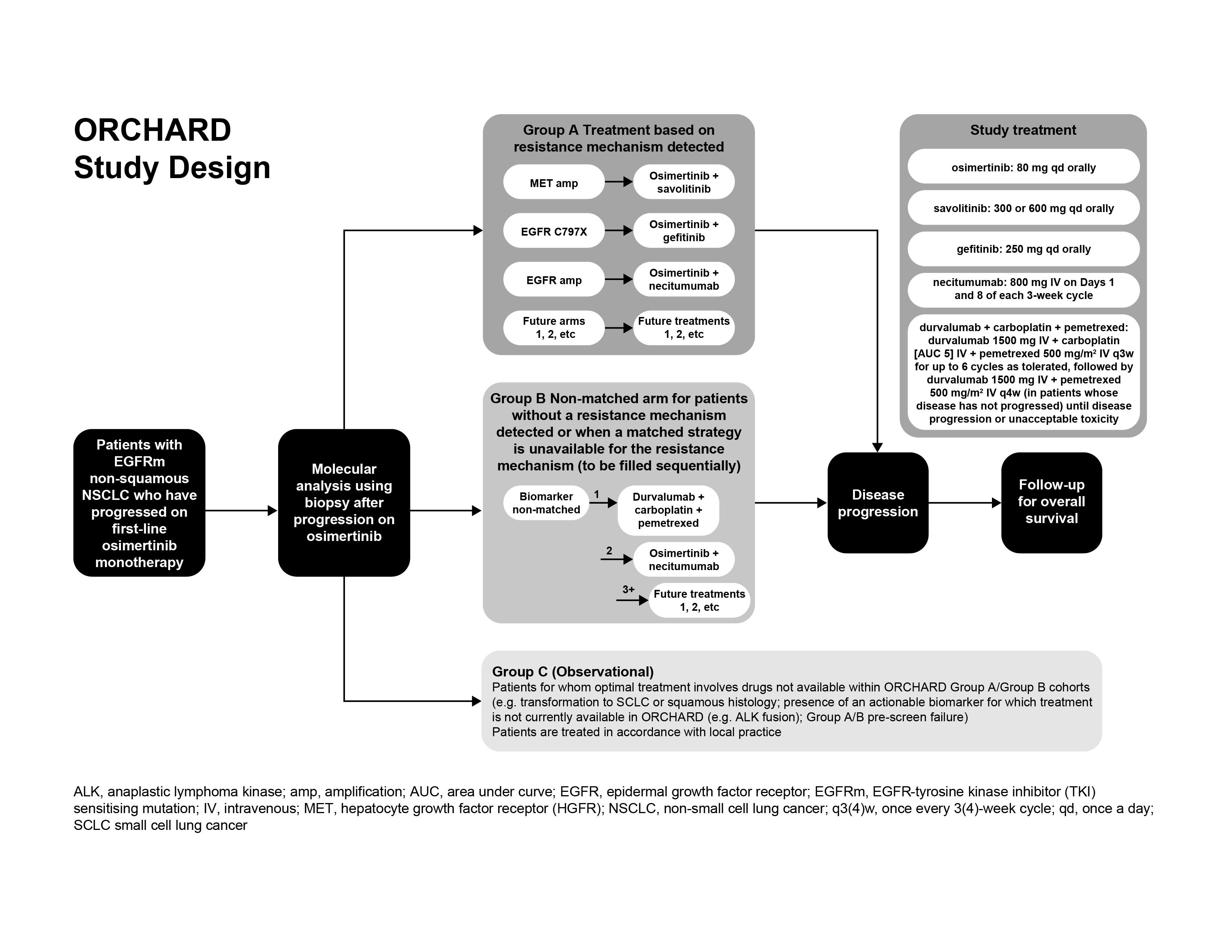 orchard tip_study design figure.jpg