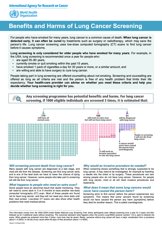 iarc benefits and harms of lung cancer screening.png