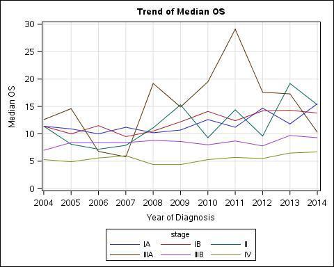 medianos_trend.jpeg
